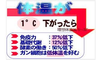 低体温の原因と改善方法5選